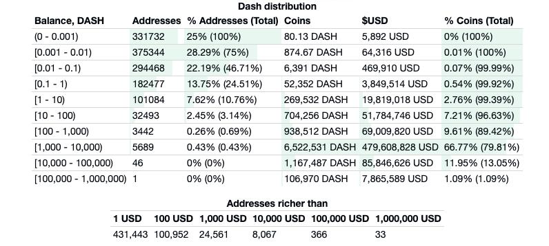 dash-wallet-1