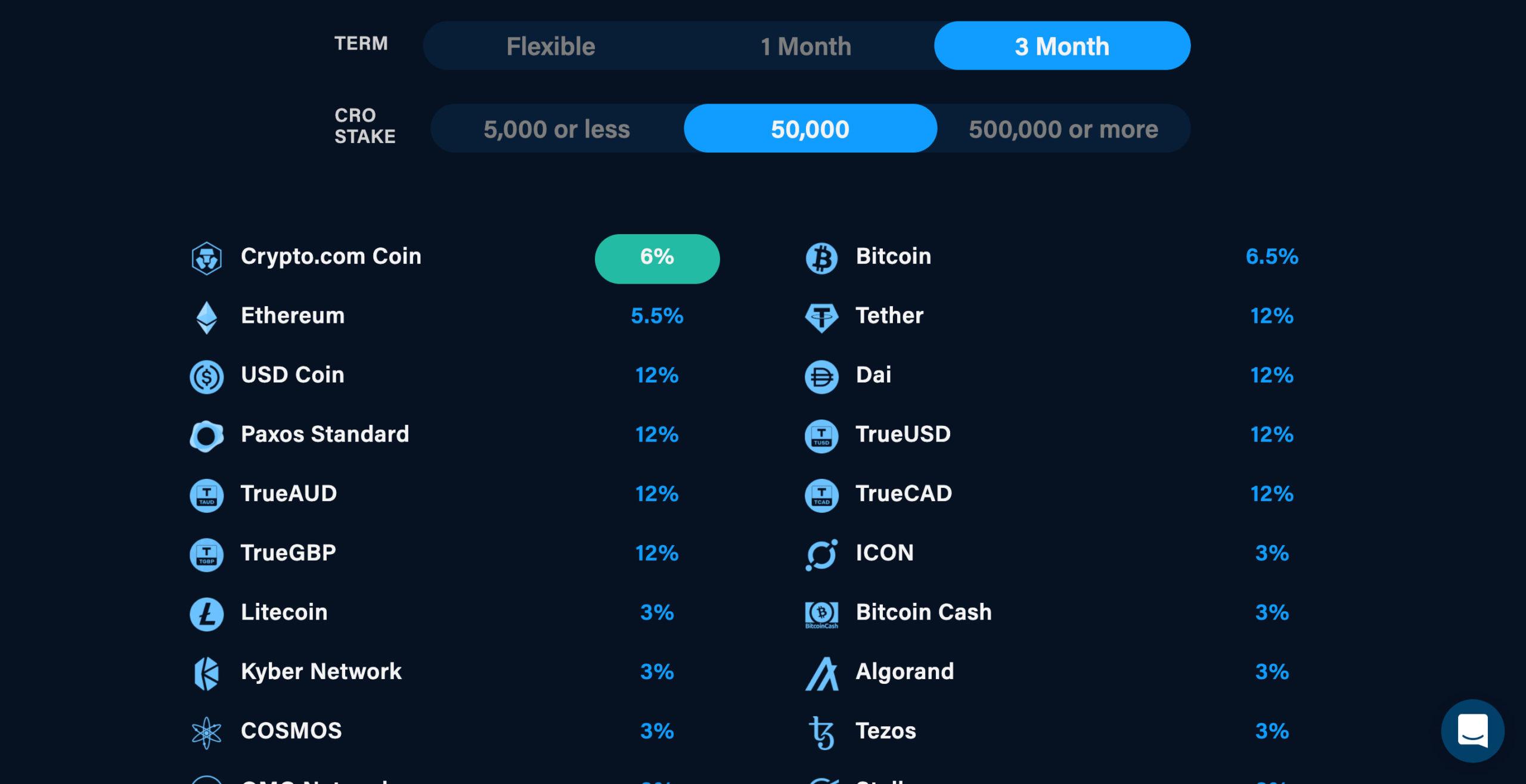 crypto-passive-income-guide-3