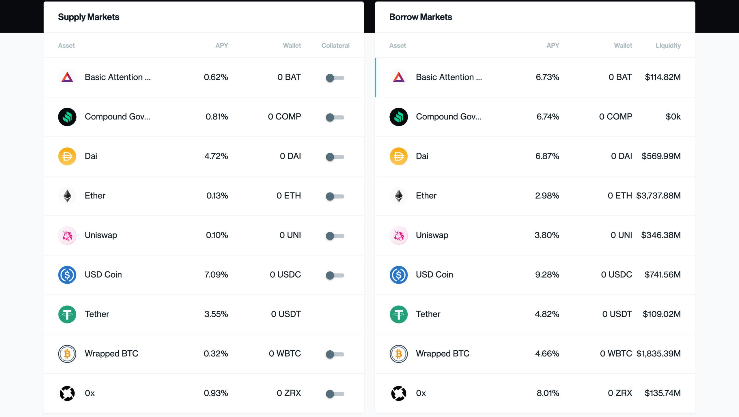 crypto-passive-income-guide-6